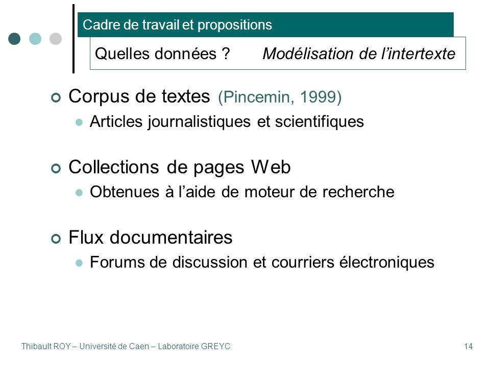 Thibault ROY – Université de Caen – Laboratoire GREYC14 Quelles données ?Modélisation de l'intertexte Corpus de textes (Pincemin, 1999) Articles journ