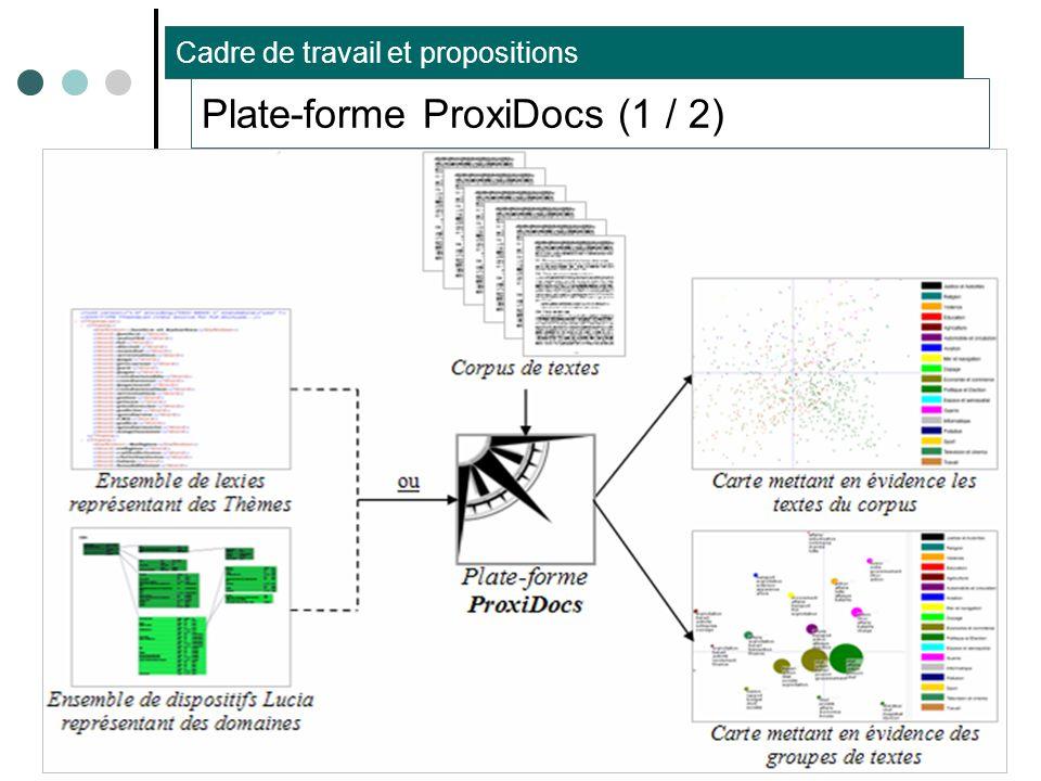 Thibault ROY – Université de Caen – Laboratoire GREYC16 Plate-forme ProxiDocs (1 / 2) Cadre de travail et propositions