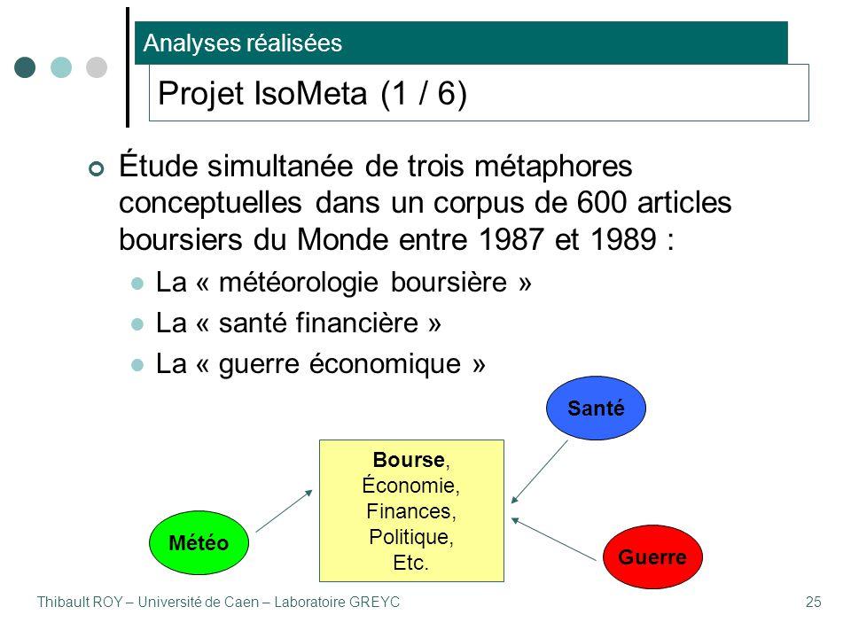 Thibault ROY – Université de Caen – Laboratoire GREYC25 Projet IsoMeta (1 / 6) Étude simultanée de trois métaphores conceptuelles dans un corpus de 60