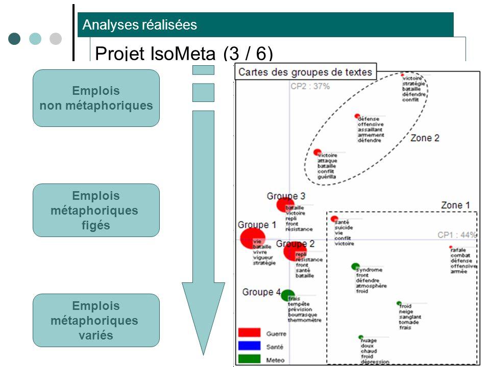 Thibault ROY – Université de Caen – Laboratoire GREYC27 Analyses réalisées Projet IsoMeta (3 / 6) Emplois non métaphoriques : « Pour se déplacer (..), des officiers de la guérilla utilisent les motos récupérées pendant les attaques.