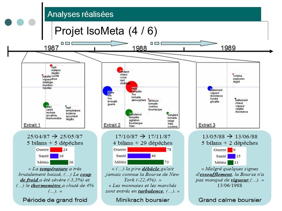 Thibault ROY – Université de Caen – Laboratoire GREYC28 Analyses réalisées Projet IsoMeta (4 / 6)