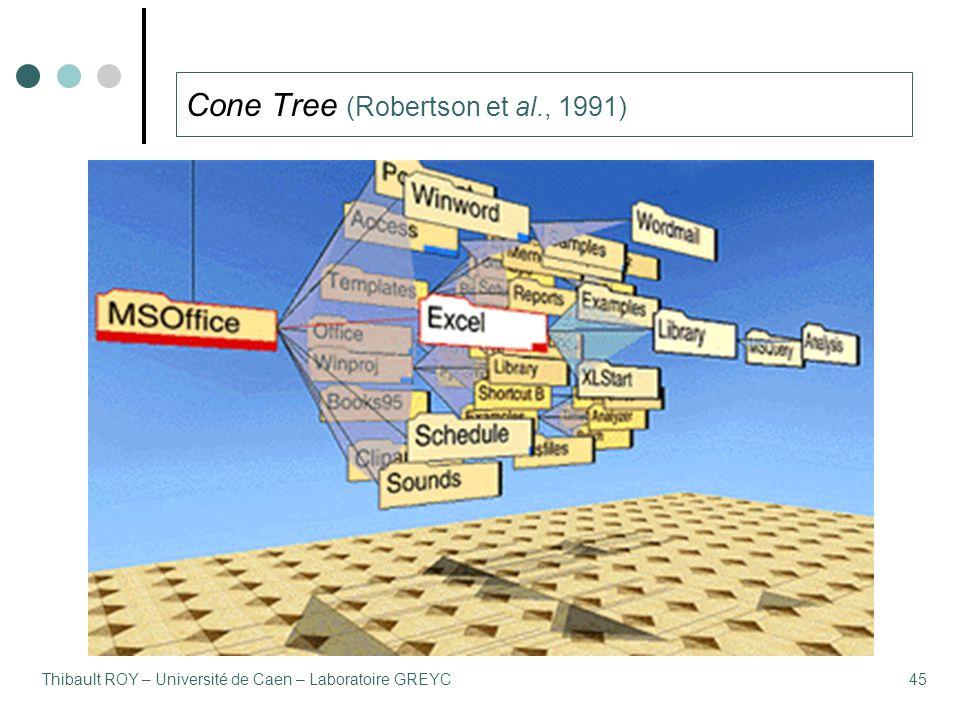 Thibault ROY – Université de Caen – Laboratoire GREYC45 Cone Tree (Robertson et al., 1991)