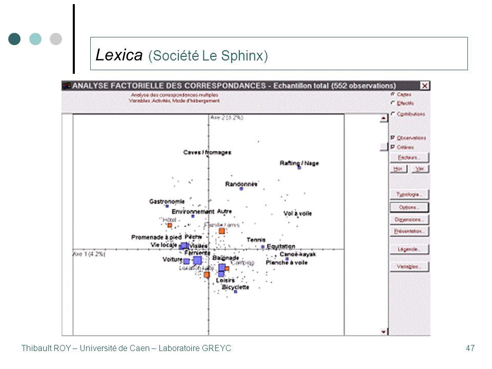 Thibault ROY – Université de Caen – Laboratoire GREYC47 Lexica (Société Le Sphinx)