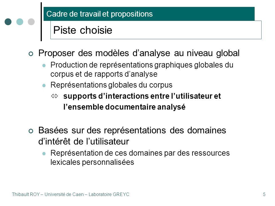 Thibault ROY – Université de Caen – Laboratoire GREYC5 Piste choisie Proposer des modèles d'analyse au niveau global Production de représentations gra