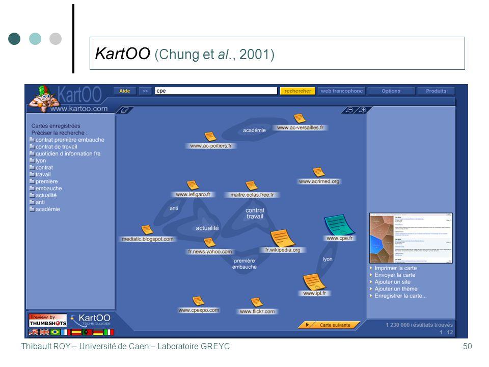 Thibault ROY – Université de Caen – Laboratoire GREYC50 KartOO (Chung et al., 2001)