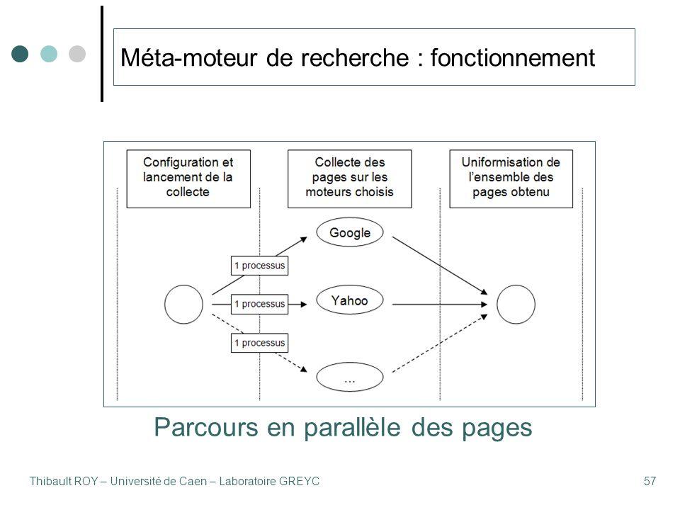 Thibault ROY – Université de Caen – Laboratoire GREYC57 Méta-moteur de recherche : fonctionnement Parcours en parallèle des pages