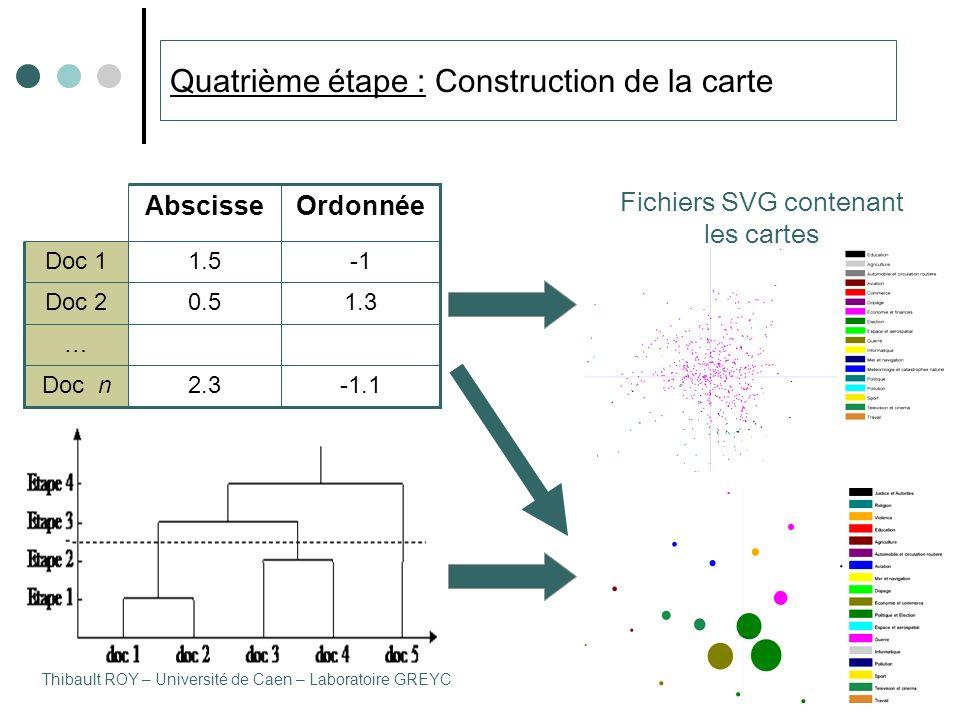 Thibault ROY – Université de Caen – Laboratoire GREYC62 Quatrième étape : Construction de la carte -1.12.3Doc n … 1.30.5Doc 2 1.5Doc 1 OrdonnéeAbscisse Fichiers SVG contenant les cartes
