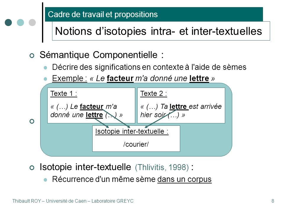 Thibault ROY – Université de Caen – Laboratoire GREYC8 Notions d'isotopies intra- et inter-textuelles Sémantique Componentielle : Décrire des significations en contexte à l aide de sèmes Exemple : « Le facteur m a donné une lettre » facteur  /poste/, /courrier/, … lettre  /alphabet/, /courrier/, … Isotopie intra-textuelle (Rastier, 1987) : Récurrence d un même sème dans un texte Exemple : Isotopie (intra-textuelle) : /courrier/ Isotopie inter-textuelle (Thlivitis, 1998) : Récurrence d un même sème dans un corpus Cadre de travail et propositions Texte 1 : « (…) Le facteur m a donné une lettre (…) » Texte 2 : « (…) Ta lettre est arrivée hier soir (…) » Isotopie inter-textuelle : /courier/