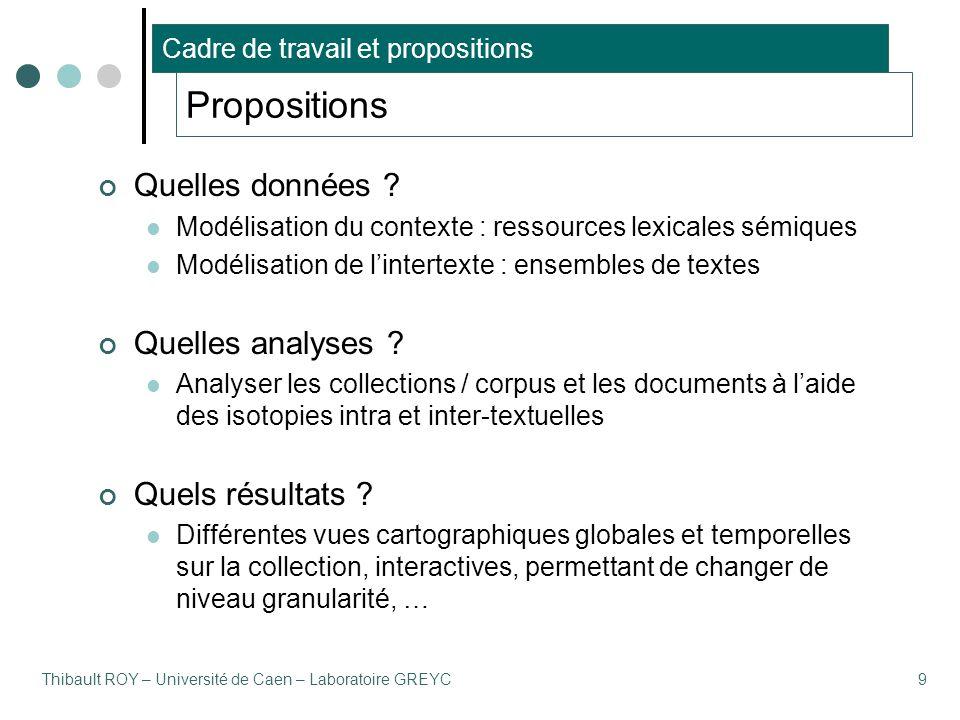 Thibault ROY – Université de Caen – Laboratoire GREYC9 Propositions Quelles données ? Modélisation du contexte : ressources lexicales sémiques Modélis