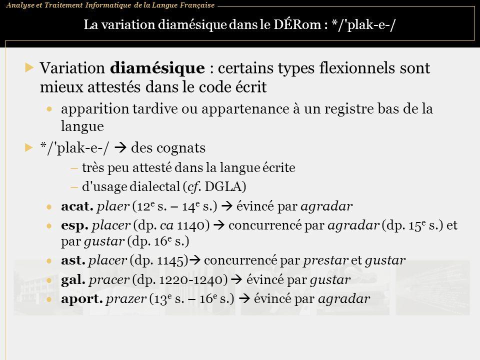 Analyse et Traitement Informatique de la Langue Française La variation diamésique dans le DÉRom : */'plak-e-/  Variation diamésique : certains types