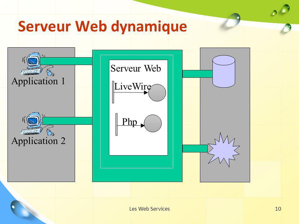 Les Web Services10 Serveur Web dynamique Application 1 Application 2 Serveur Web Php LiveWire