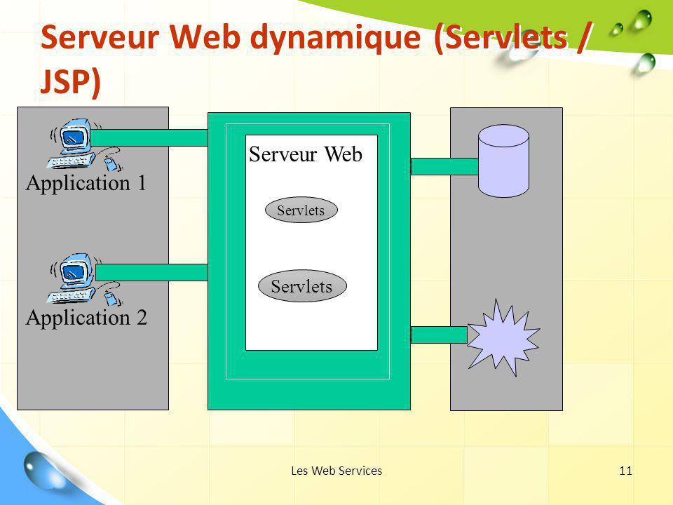 Les Web Services11 Serveur Web dynamique (Servlets / JSP) Application 1 Application 2 Serveur Web Servlets