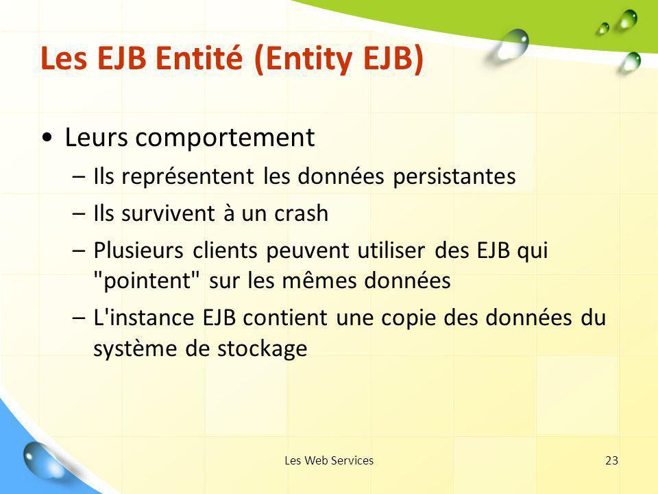 Les Web Services23 Les EJB Entité (Entity EJB) Leurs comportement –Ils représentent les données persistantes –Ils survivent à un crash –Plusieurs clie