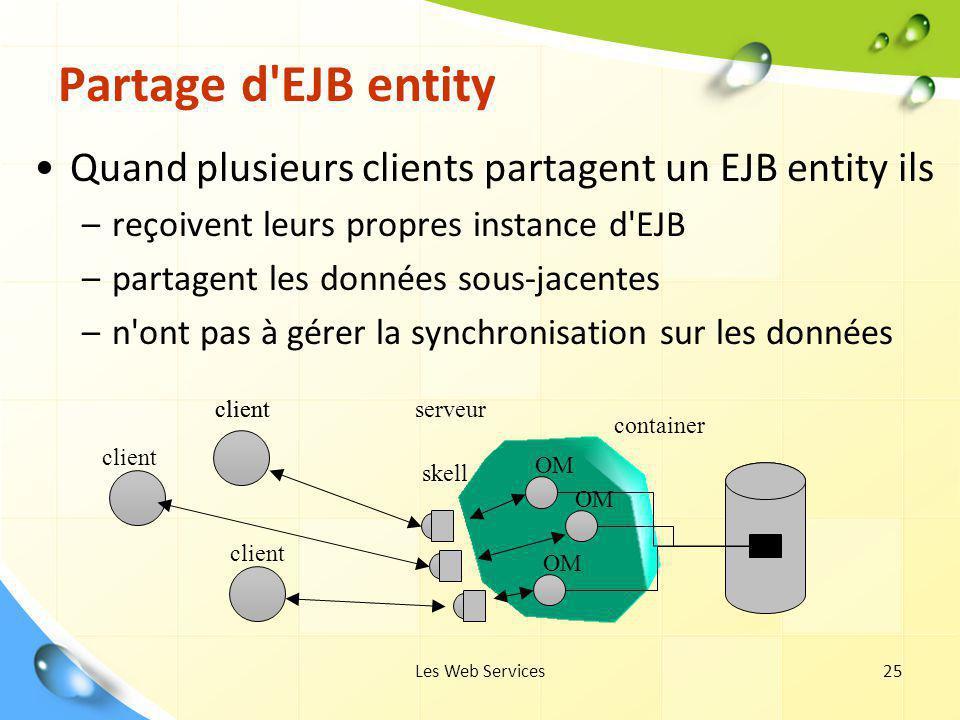 Les Web Services25 Partage d'EJB entity Quand plusieurs clients partagent un EJB entity ils –reçoivent leurs propres instance d'EJB –partagent les don