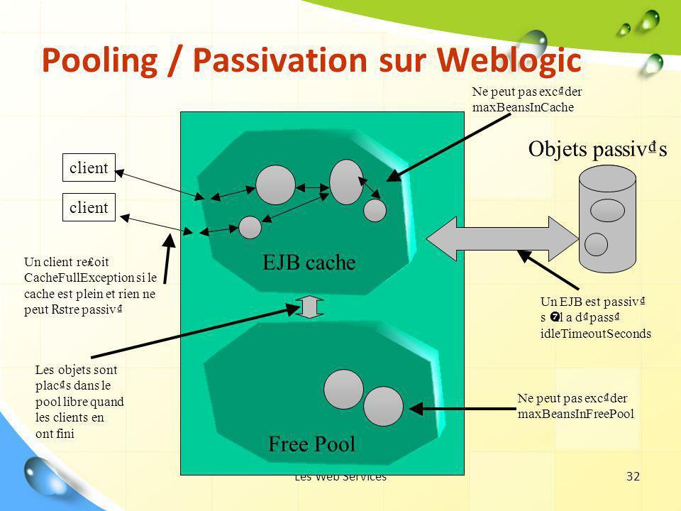 Les Web Services32 Pooling / Passivation sur Weblogic EJB cache client Free Pool Les objets sont plac₫s dans le pool libre quand les clients en ont fi