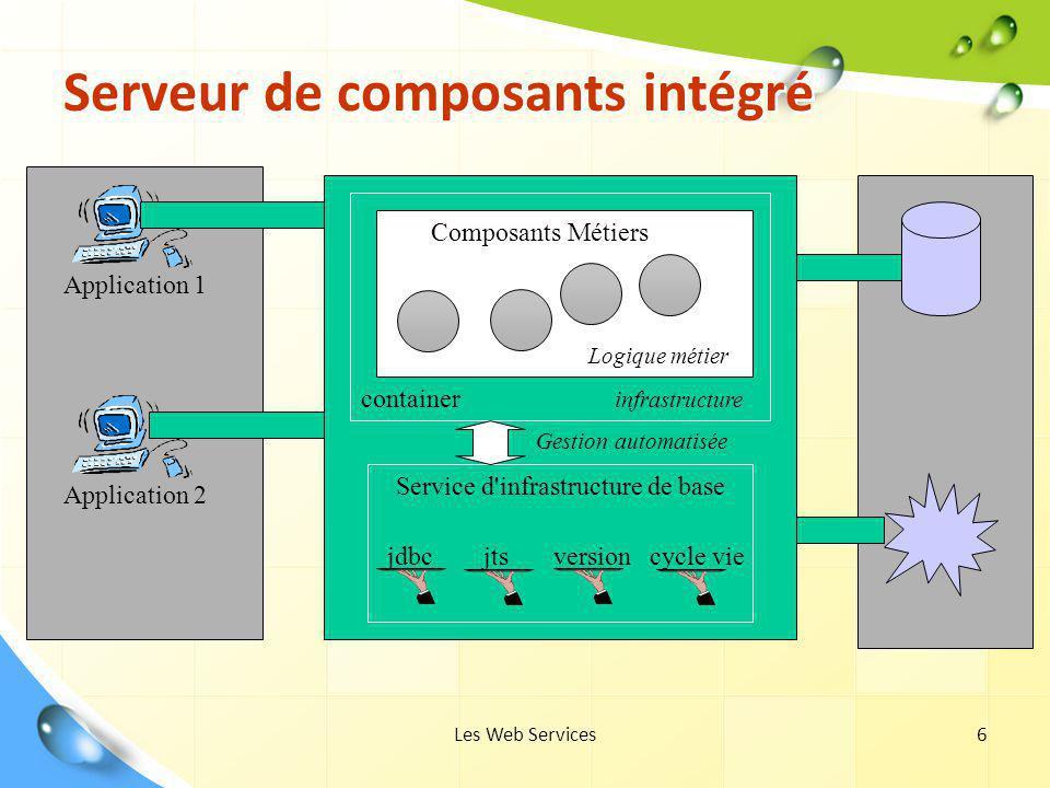 Les Web Services6 Serveur de composants intégré Application 1 Application 2 container jdbcjtsversioncycle vie Composants Métiers infrastructure Logiqu