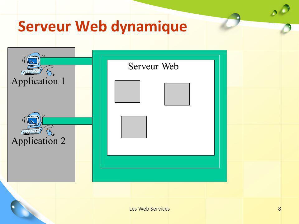 Les Web Services8 Serveur Web dynamique Application 1 Application 2 Serveur Web