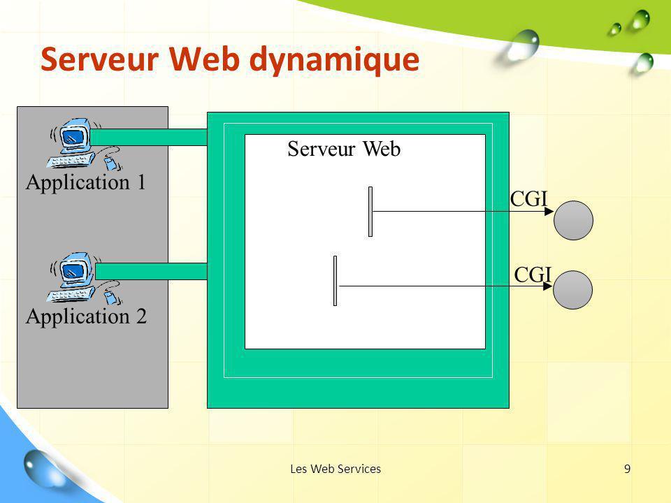 Les Web Services9 Serveur Web dynamique Application 1 Application 2 Serveur Web CGI