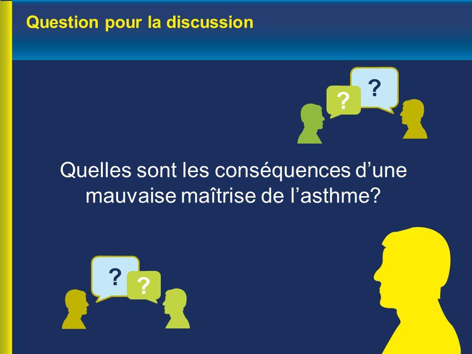 Question pour la discussion ? ? ? ? Quelles sont les conséquences d'une mauvaise maîtrise de l'asthme?
