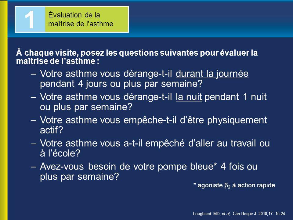 1 Évaluation de la maîtrise de l asthme À chaque visite, posez les questions suivantes pour évaluer la maîtrise de l'asthme : –Votre asthme vous dérange-t-il durant la journée pendant 4 jours ou plus par semaine.