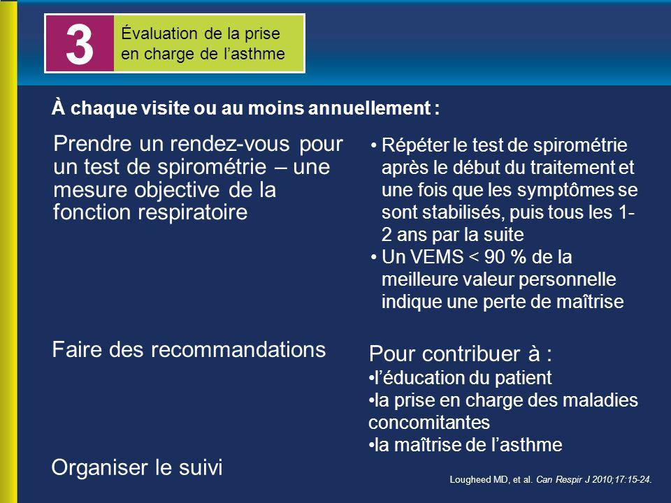 Lougheed MD, et al. Can Respir J 2010;17:15-24. 3 Évaluation de la prise en charge de l'asthme À chaque visite ou au moins annuellement : Prendre un r