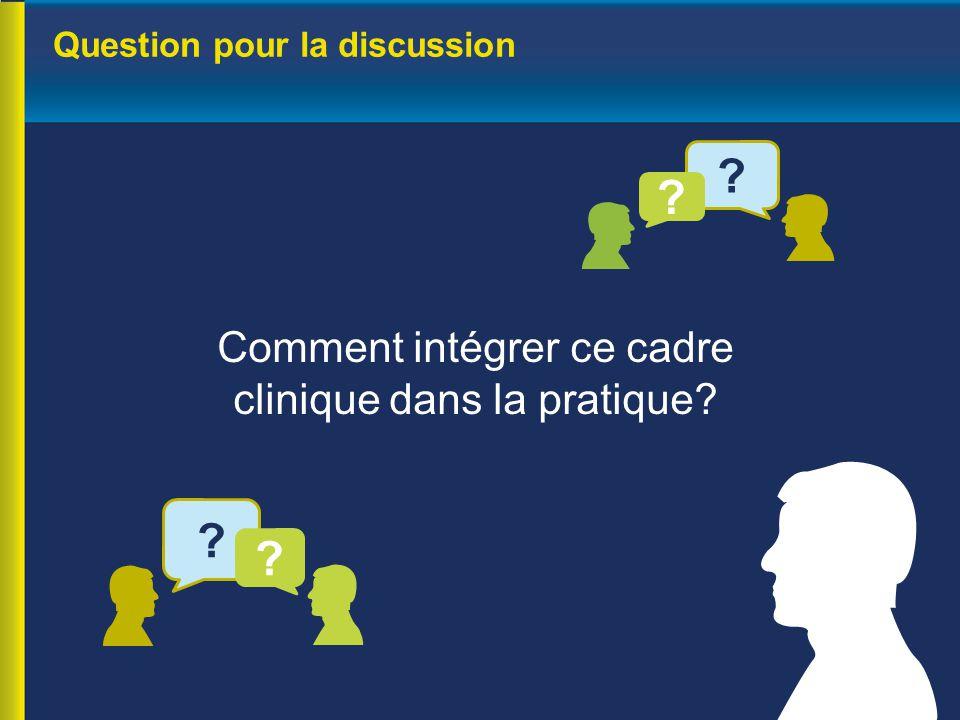 Question pour la discussion Comment intégrer ce cadre clinique dans la pratique? ? ? ? ?