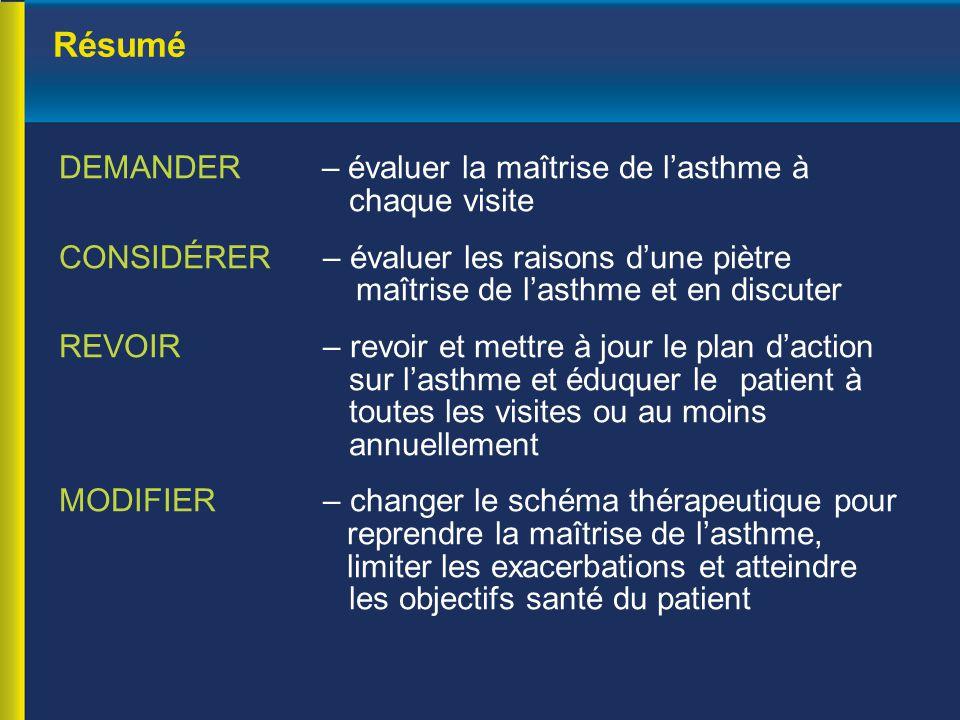 Résumé DEMANDER – évaluer la maîtrise de l'asthme à chaque visite CONSIDÉRER – évaluer les raisons d'une piètre maîtrise de l'asthme et en discuter REVOIR – revoir et mettre à jour le plan d'action sur l'asthme et éduquer le patient à toutes les visites ou au moins annuellement MODIFIER – changer le schéma thérapeutique pour reprendre la maîtrise de l'asthme, limiter les exacerbations et atteindre les objectifs santé du patient