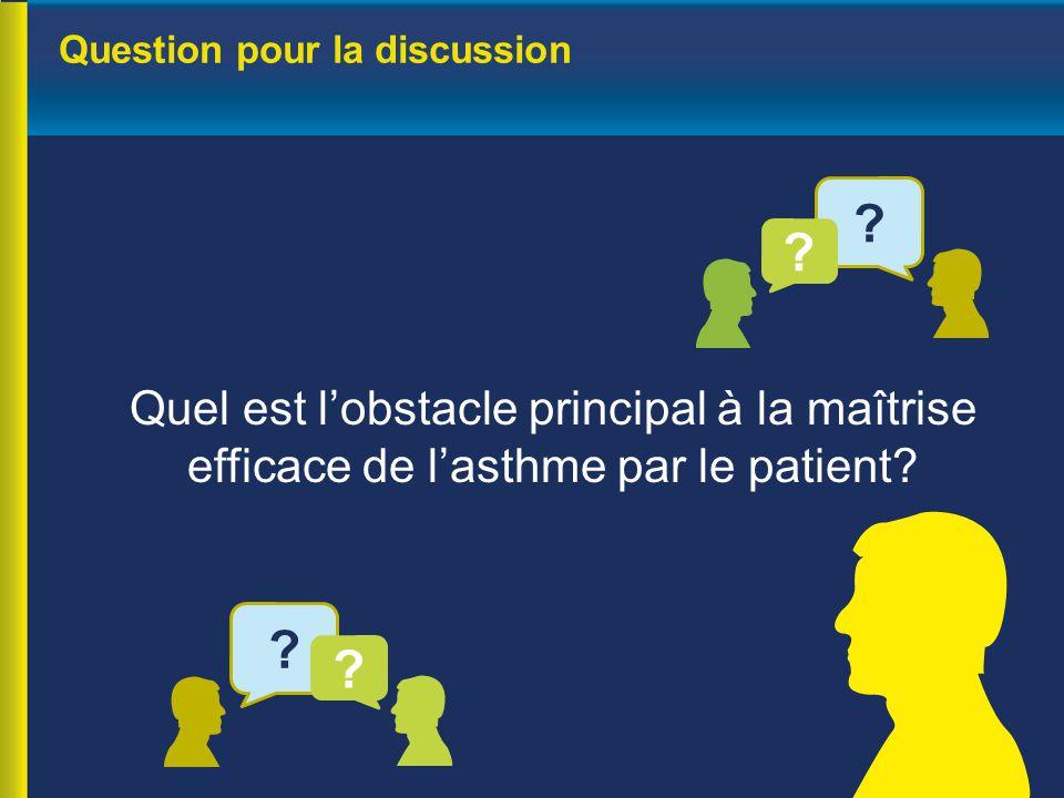 Question pour la discussion ? ? ? ? Quel est l'obstacle principal à la maîtrise efficace de l'asthme par le patient?