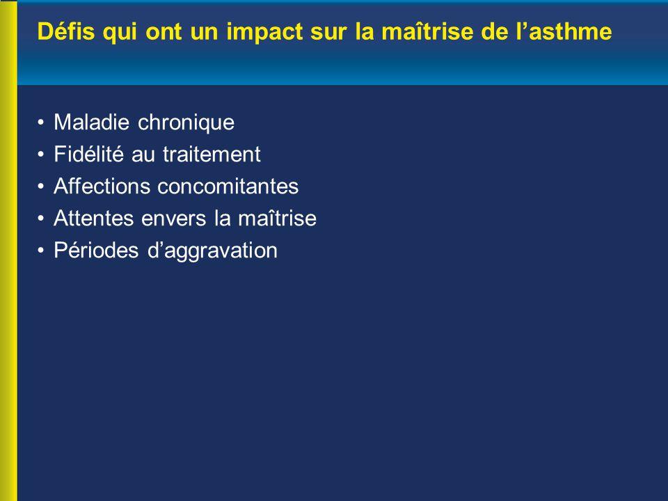 Défis qui ont un impact sur la maîtrise de l'asthme Maladie chronique Fidélité au traitement Affections concomitantes Attentes envers la maîtrise Périodes d'aggravation