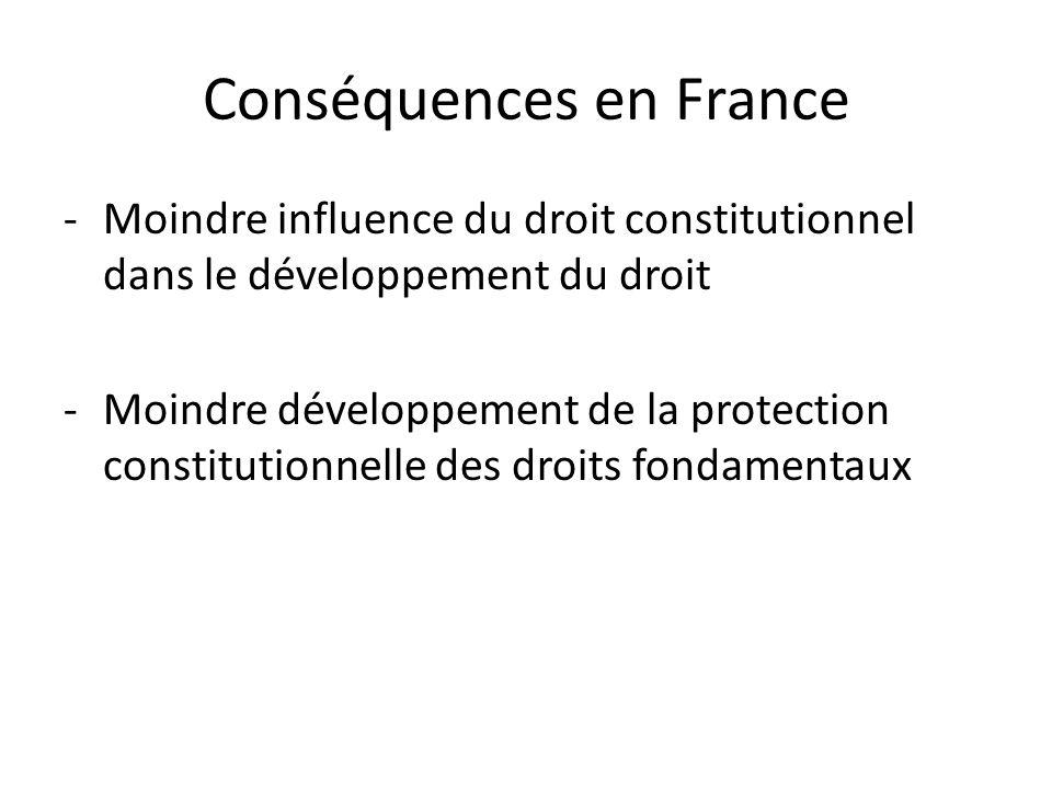 Conséquences en France -Moindre influence du droit constitutionnel dans le développement du droit -Moindre développement de la protection constitutionnelle des droits fondamentaux
