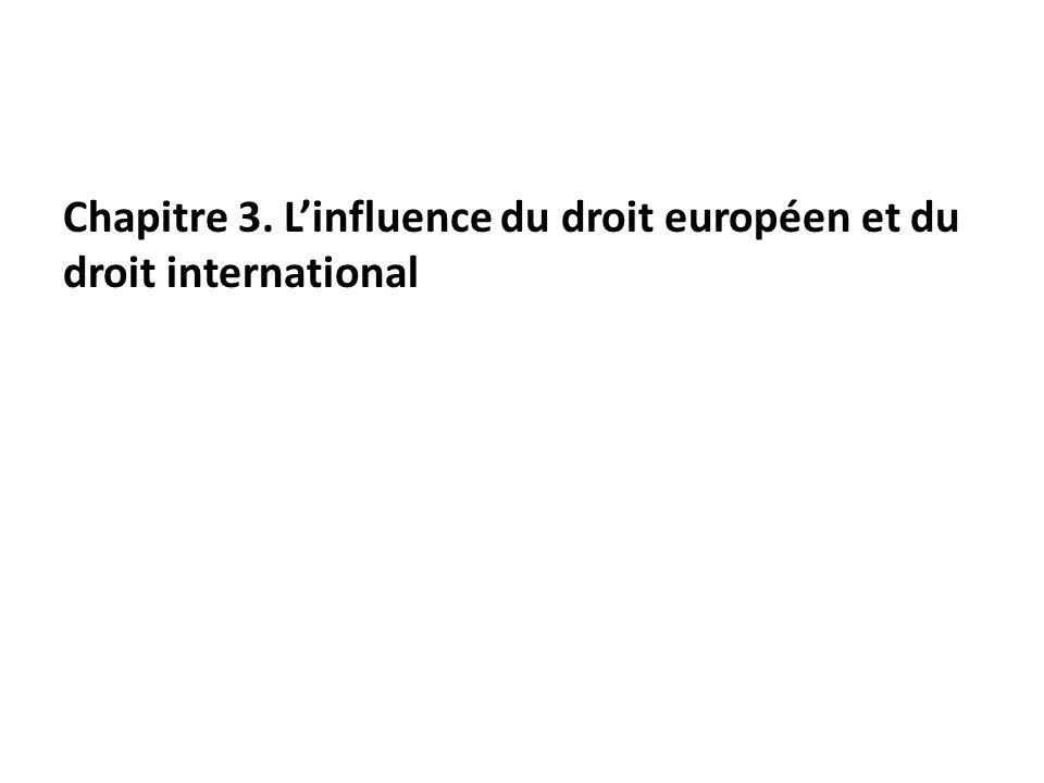 Chapitre 3. L'influence du droit européen et du droit international