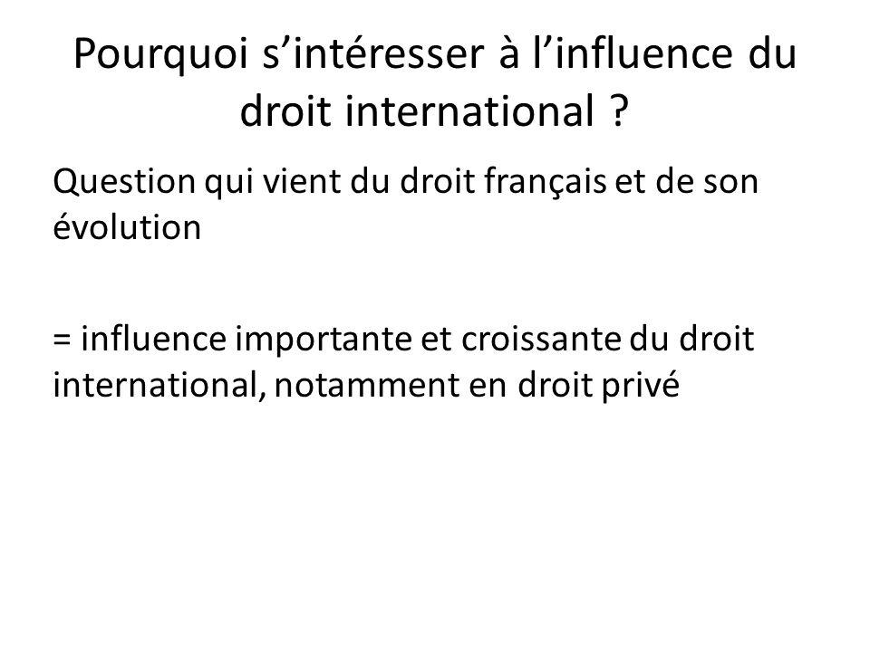 Pourquoi s'intéresser à l'influence du droit international .
