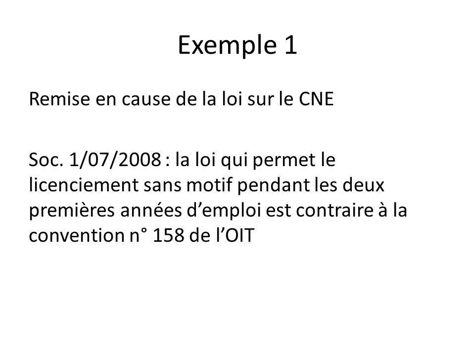 Exemple 1 Remise en cause de la loi sur le CNE Soc.
