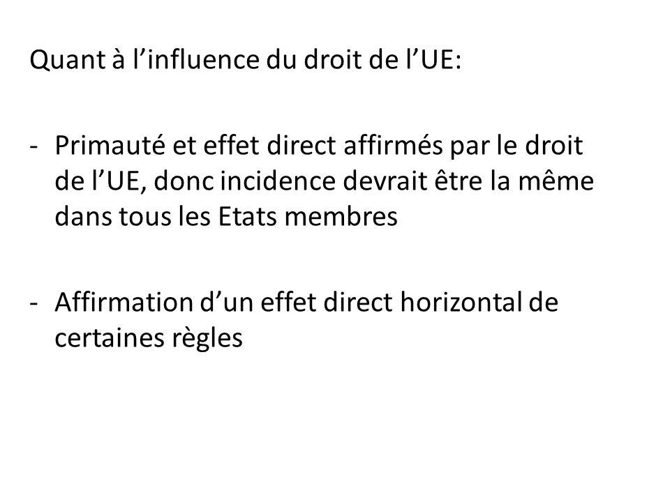 Quant à l'influence du droit de l'UE: -Primauté et effet direct affirmés par le droit de l'UE, donc incidence devrait être la même dans tous les Etats membres -Affirmation d'un effet direct horizontal de certaines règles