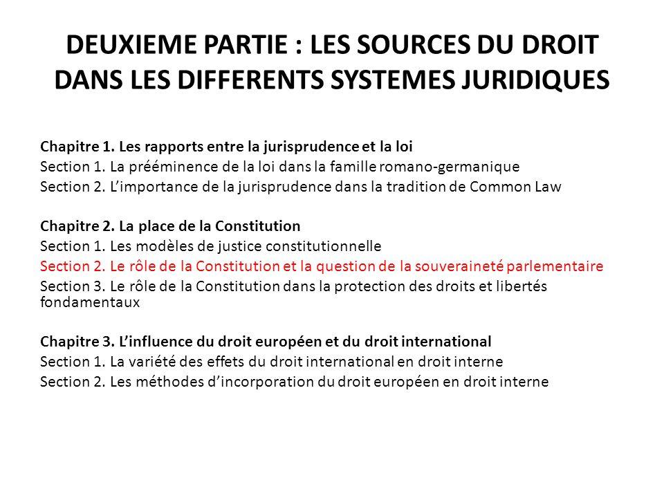 DEUXIEME PARTIE : LES SOURCES DU DROIT DANS LES DIFFERENTS SYSTEMES JURIDIQUES Chapitre 1.
