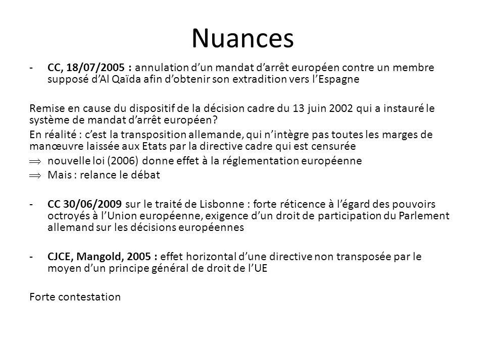 Nuances -CC, 18/07/2005 : annulation d'un mandat d'arrêt européen contre un membre supposé d'Al Qaïda afin d'obtenir son extradition vers l'Espagne Remise en cause du dispositif de la décision cadre du 13 juin 2002 qui a instauré le système de mandat d'arrêt européen.