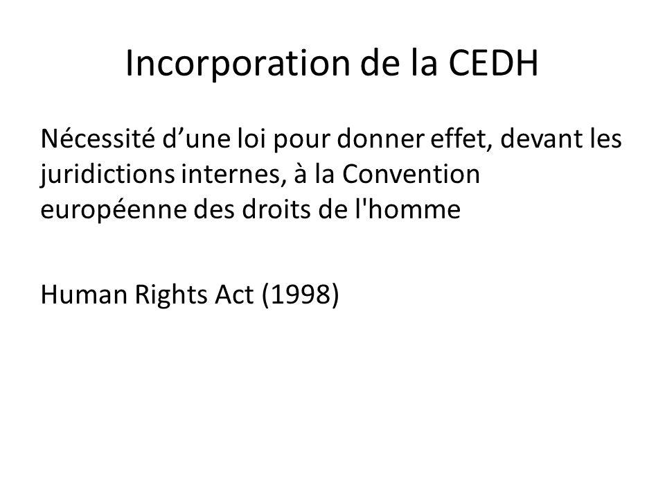 Incorporation de la CEDH Nécessité d'une loi pour donner effet, devant les juridictions internes, à la Convention européenne des droits de l homme Human Rights Act (1998)