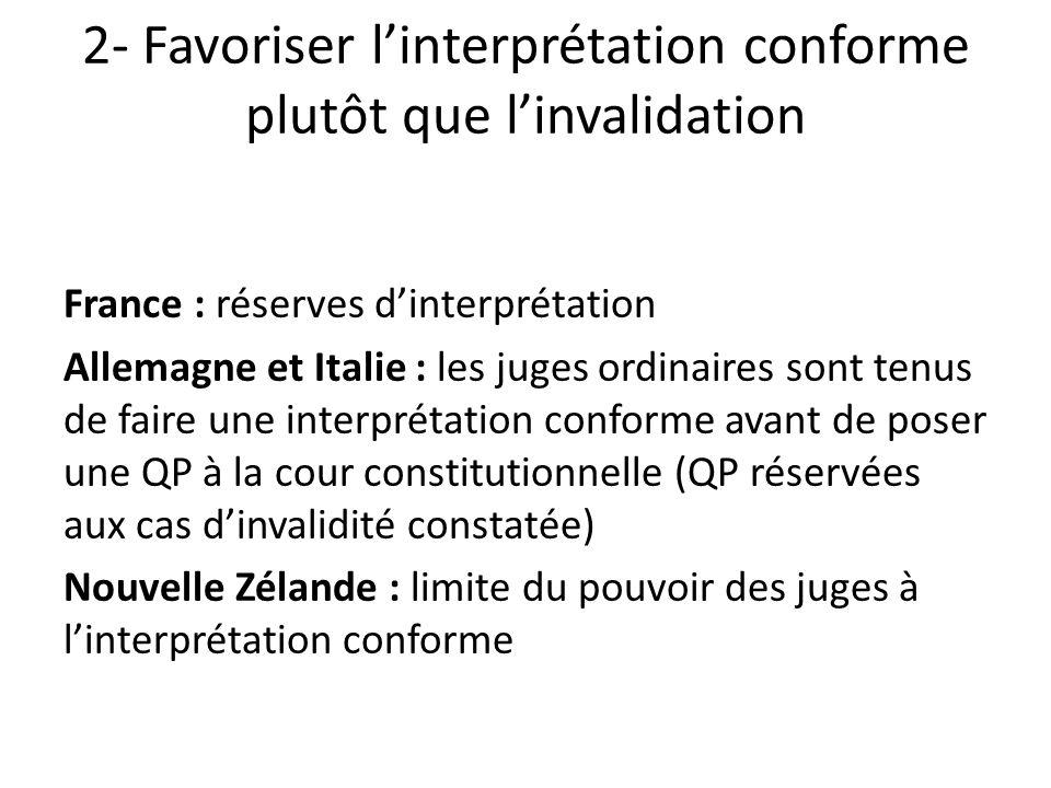2- Favoriser l'interprétation conforme plutôt que l'invalidation France : réserves d'interprétation Allemagne et Italie : les juges ordinaires sont tenus de faire une interprétation conforme avant de poser une QP à la cour constitutionnelle (QP réservées aux cas d'invalidité constatée) Nouvelle Zélande : limite du pouvoir des juges à l'interprétation conforme