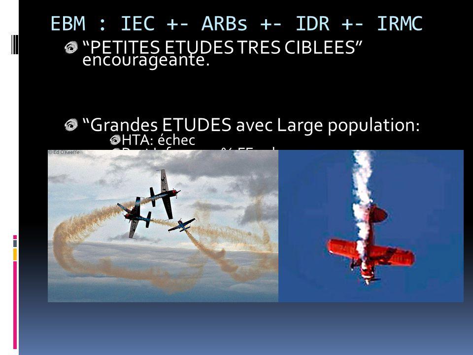 "EBM : IEC +- ARBs +- IDR +- IRMC ""PETITES ETUDES TRES CIBLEES"" encourageante. ""Grandes ETUDES avec Large population: HTA: échec Post Infar: > 40 % FE"