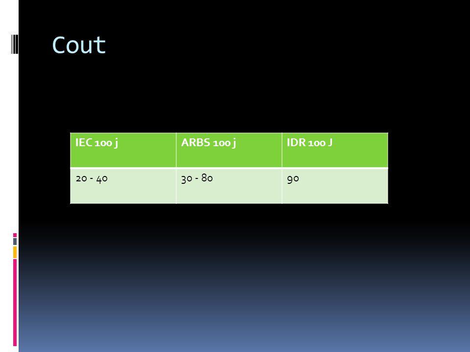 Cout IEC 100 jARBS 100 jIDR 100 J 20 - 4030 - 8090