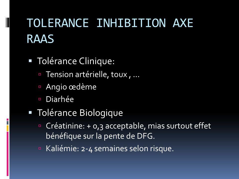TOLERANCE INHIBITION AXE RAAS  Tolérance Clinique:  Tension artérielle, toux, …  Angio œdème  Diarhée  Tolérance Biologique  Créatinine: + 0,3 a