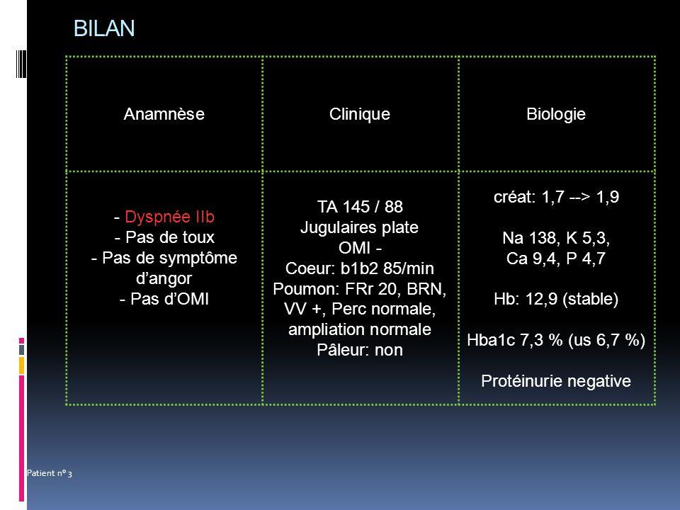 BILAN AnamnèseCliniqueBiologie - Dyspnée IIb - Pas de toux - Pas de symptôme d'angor - Pas d'OMI TA 145 / 88 Jugulaires plate OMI - Coeur: b1b2 85/min