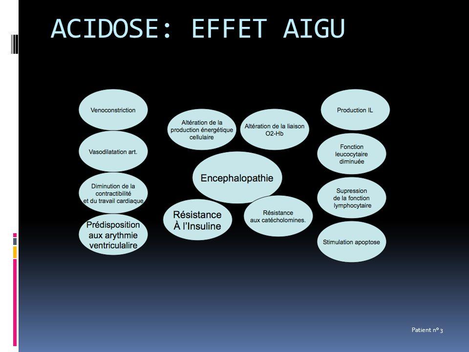 ACIDOSE: EFFET AIGU Patient n° 3