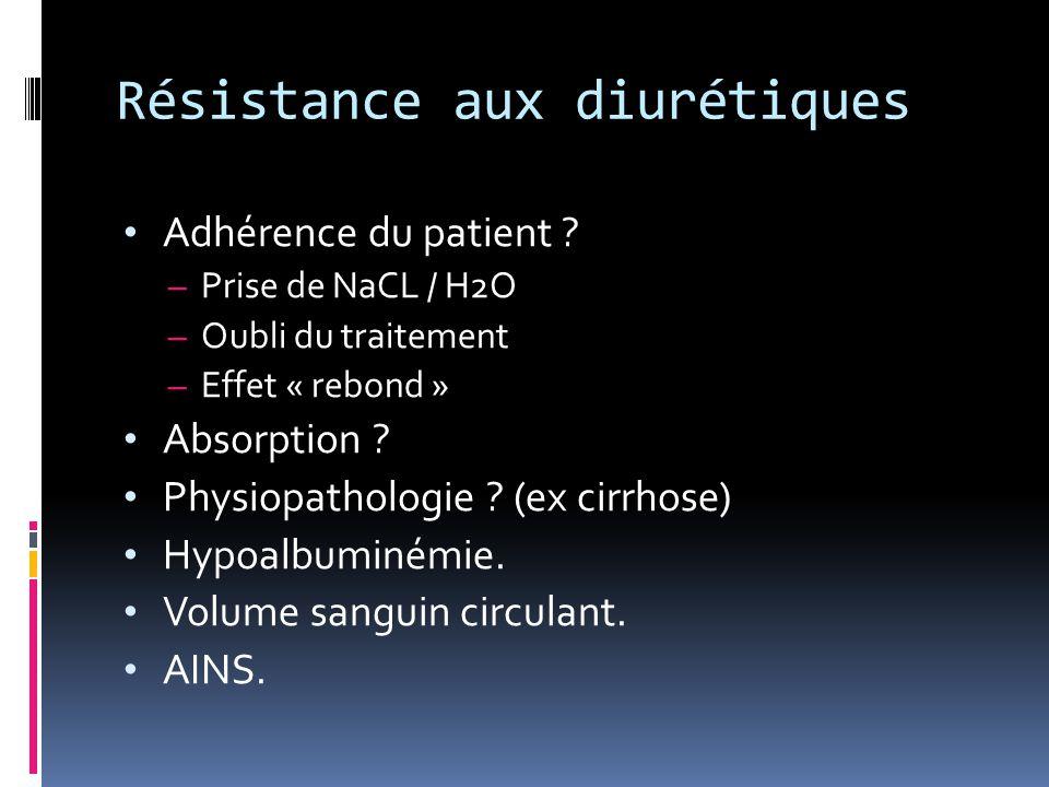 Résistance aux diurétiques Adhérence du patient ? – Prise de NaCL / H2O – Oubli du traitement – Effet « rebond » Absorption ? Physiopathologie ? (ex c