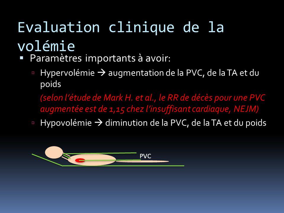 Evaluation clinique de la volémie  Paramètres importants à avoir:  Hypervolémie  augmentation de la PVC, de la TA et du poids (selon l'étude de Mar