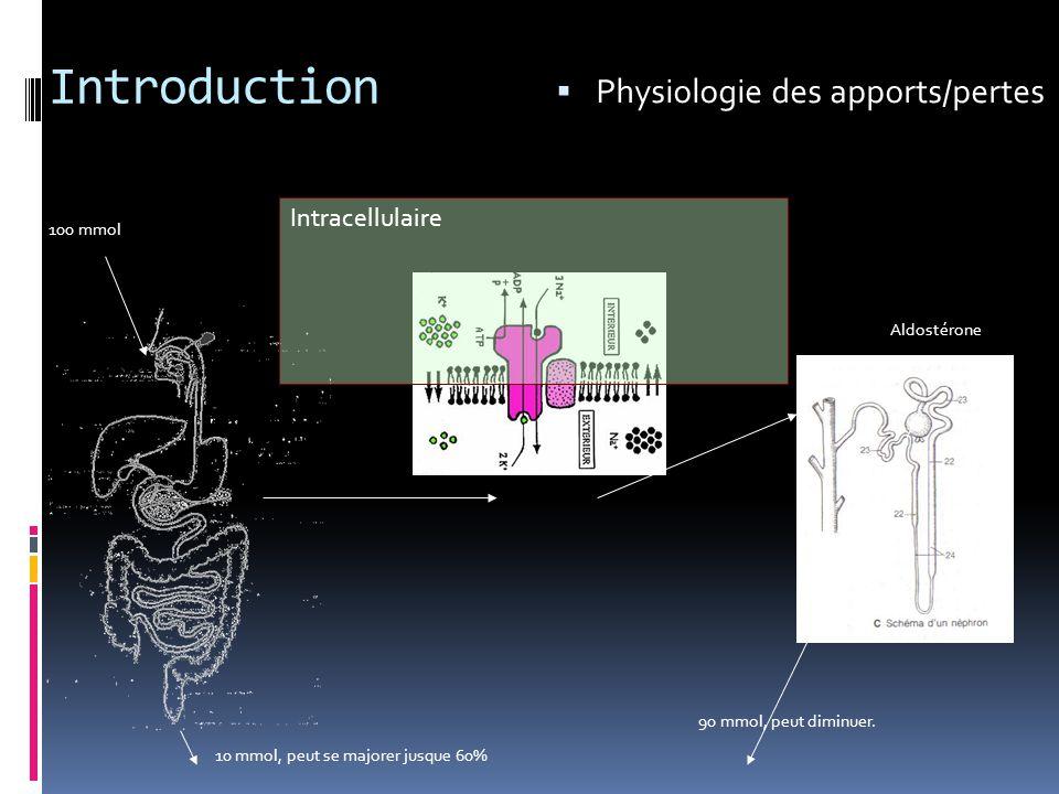 Introduction  Physiologie des apports/pertes Intracellulaire 100 mmol 10 mmol, peut se majorer jusque 60% 90 mmol, peut diminuer. Aldostérone [Sodium