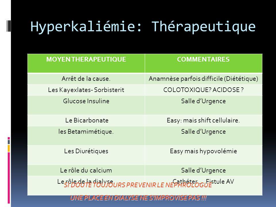 Hyperkaliémie: Thérapeutique MOYEN THERAPEUTIQUECOMMENTAIRES Arrêt de la cause.Anamnèse parfois difficile (Diététique) Les Kayexlates- SorbisteritCOLO