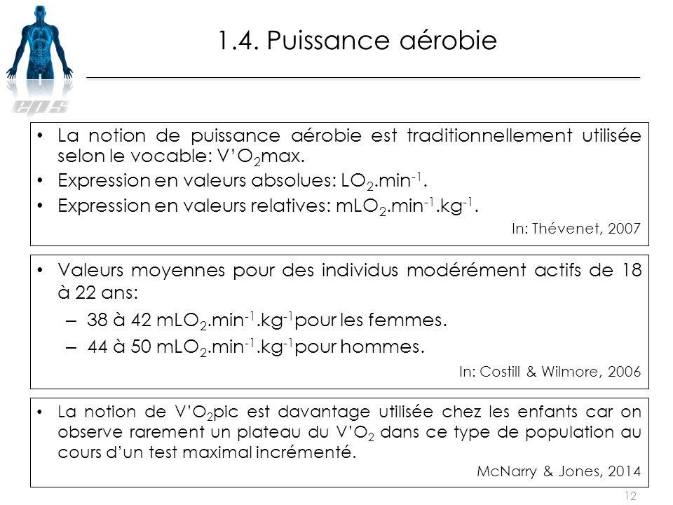La notion de puissance aérobie est traditionnellement utilisée selon le vocable: V'O 2 max. Expression en valeurs absolues: LO 2.min -1. Expression en