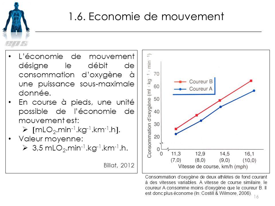 16 1.6. Economie de mouvement L'économie de mouvement désigne le débit de consommation d'oxygène à une puissance sous-maximale donnée. En course à pie