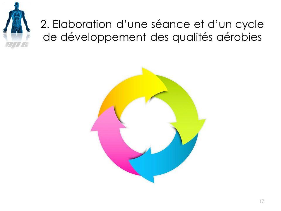 2. Elaboration d'une séance et d'un cycle de développement des qualités aérobies 17